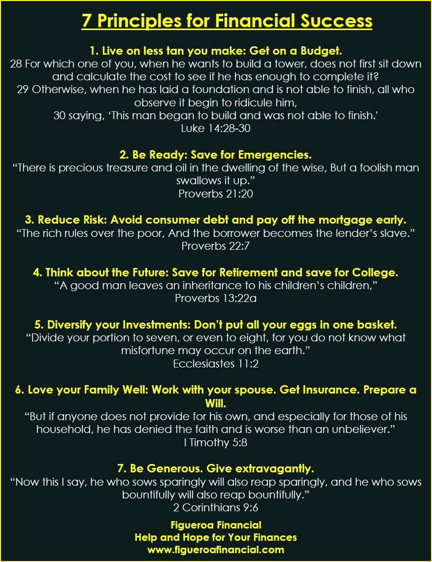 7 Principles for Financial Success