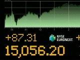 Dow Jones over 15,000 (May 2013)