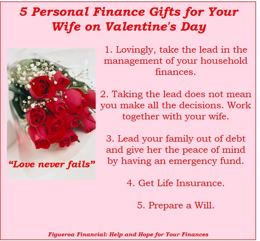 5 Personal Finance Gifts for Your Wife