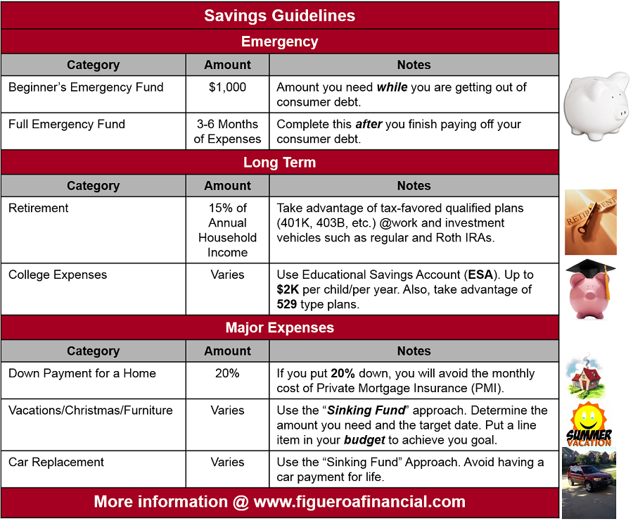 The Savings Guidelines