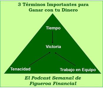 3 Términos Importantes para Ganar con Tu Dinero