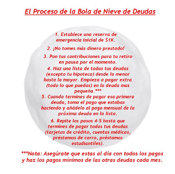 Debt Snowball Post Spanish Jan 2013